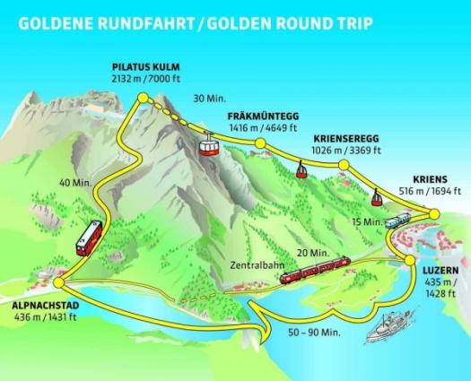 Pilatus round trip map